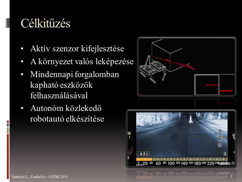 Célkitűzés • Aktív szenzor kifejlesztése • A környezet valós leképezése • Mindennapi forgalomban kapható eszközök felhasználásával • Autonóm közlekedő robotautó elkészítése Somlyai L., Csaba Gy.