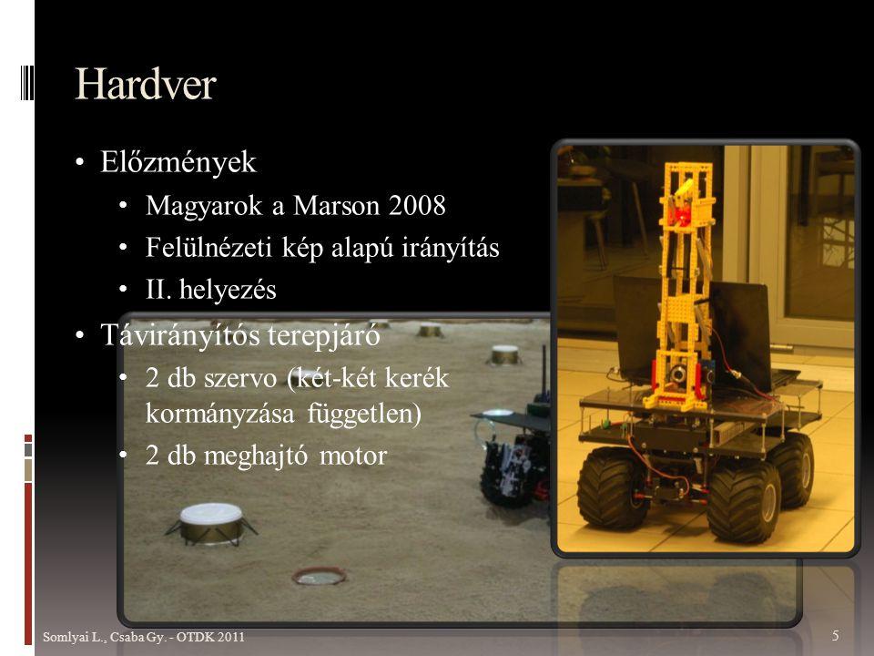 Hardver • Előzmények • Magyarok a Marson 2008 • Felülnézeti kép alapú irányítás • II.