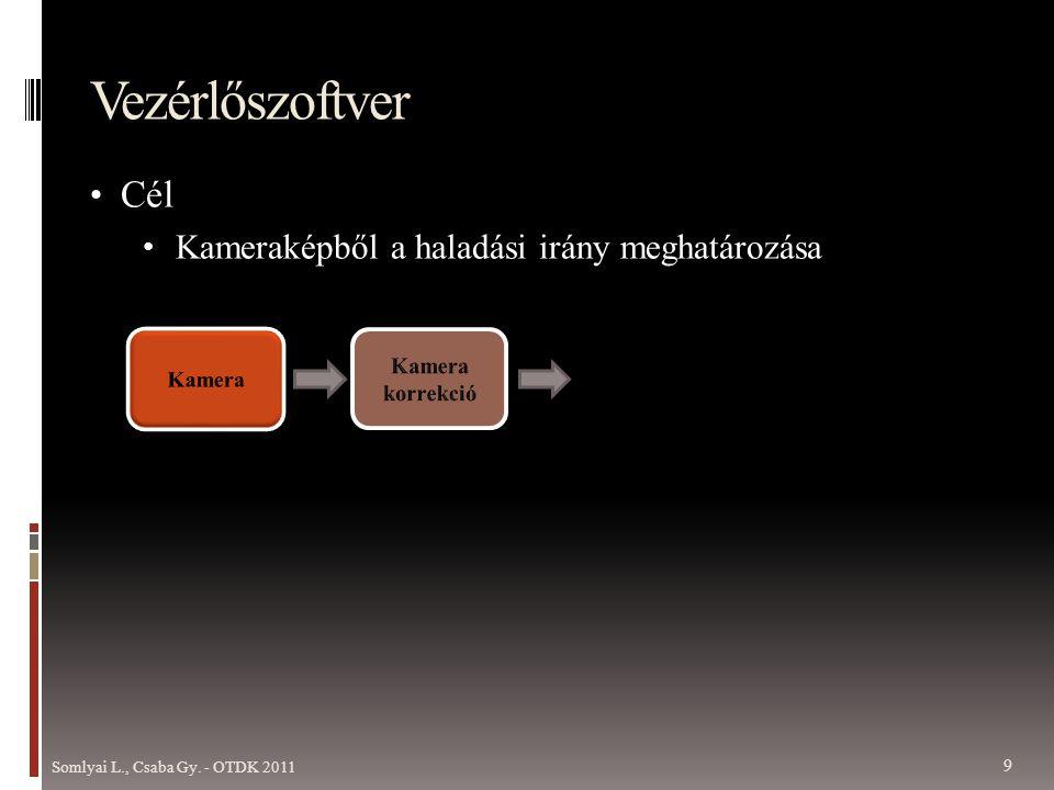 Vezérlőszoftver • Cél • Kameraképből a haladási irány meghatározása Somlyai L., Csaba Gy.