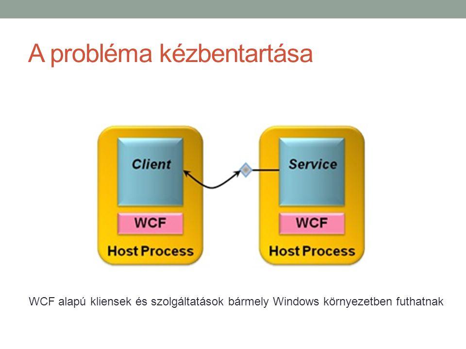 A probléma kézbentartása WCF alapú kliensek és szolgáltatások bármely Windows környezetben futhatnak