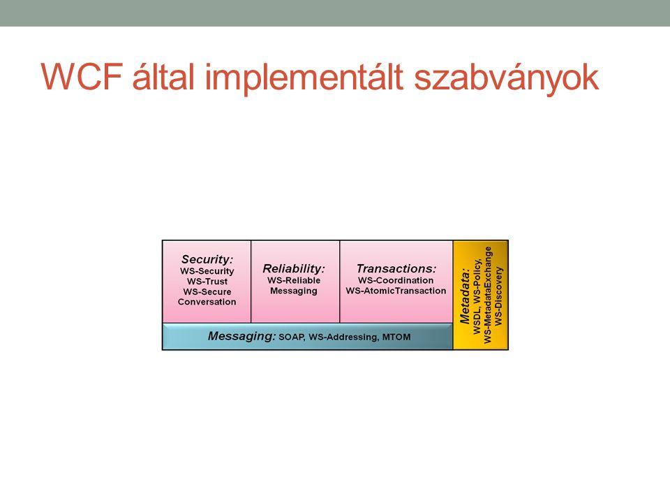 WCF által implementált szabványok