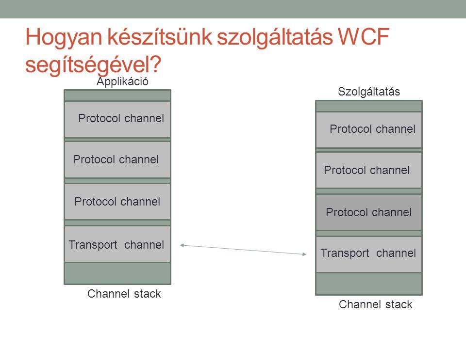 Hogyan készítsünk szolgáltatás WCF segítségével? Channel stack Applikáció Protocol channel Transport channel Channel stack Szolgáltatás Protocol chann