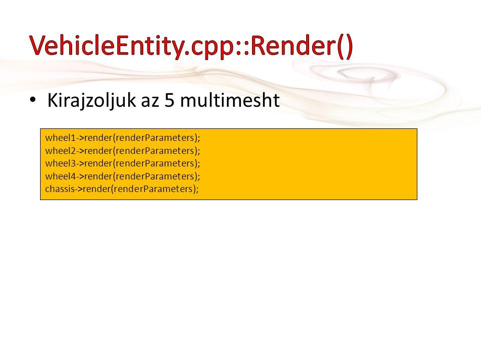 • Kirajzoljuk az 5 multimesht wheel1->render(renderParameters); wheel2->render(renderParameters); wheel3->render(renderParameters); wheel4->render(ren