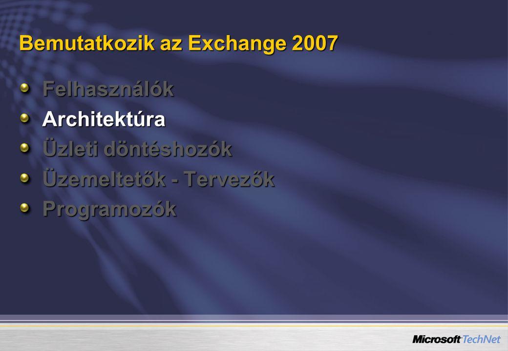 Bemutatkozik az Exchange 2007 FelhasználókArchitektúra Üzleti döntéshozók Üzemeltetők - Tervezők Programozók