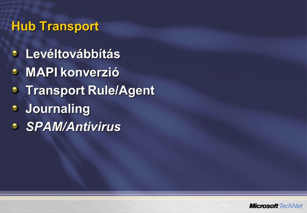 Hub Transport Levéltovábbítás MAPI konverzió Transport Rule/Agent JournalingSPAM/Antivirus