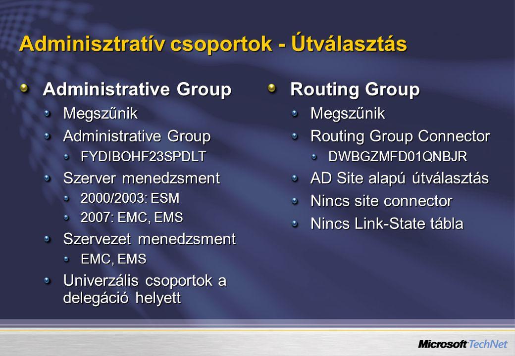 Adminisztratív csoportok - Útválasztás Administrative Group Megszűnik FYDIBOHF23SPDLT Szerver menedzsment 2000/2003: ESM 2007: EMC, EMS Szervezet menedzsment EMC, EMS Univerzális csoportok a delegáció helyett Routing Group Megszűnik Routing Group Connector DWBGZMFD01QNBJR AD Site alapú útválasztás Nincs site connector Nincs Link-State tábla