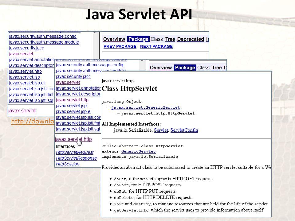 Java Servlet API http://download.oracle.com/javaee/6/api/javax/servlet/package-summary.html