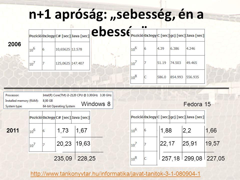 http://www.tankonyvtar.hu/informatika/javat-tanitok-3-1-080904-1 1,671,73 Windows 8 19,63 20,23 235,09228,25 1,88 22,17 257,18 2,2 25,91 299,08 1,66 1