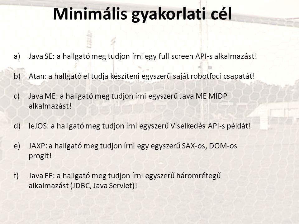 http://www.tankonyvtar.hu/informatika/javat-tanitok-3-1-080904-1 1,671,73 Windows 8 19,63 20,23 235,09228,25 1,88 22,17 257,18 2,2 25,91 299,08 1,66 19,57 227,05 2006 2011 Fedora 15