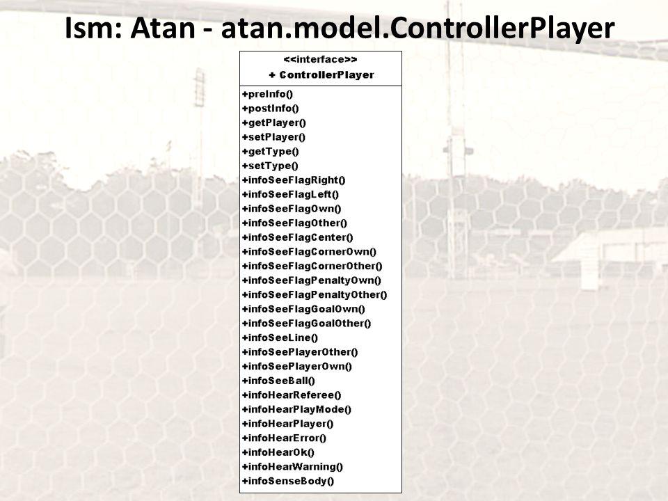 Ism: Atan - atan.model.ControllerPlayer