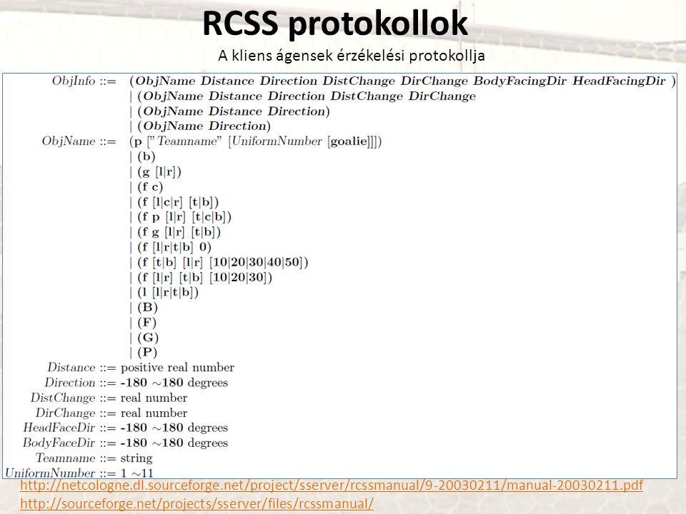 RCSS protokollok A kliens ágensek érzékelési protokollja http://netcologne.dl.sourceforge.net/project/sserver/rcssmanual/9-20030211/manual-20030211.pd