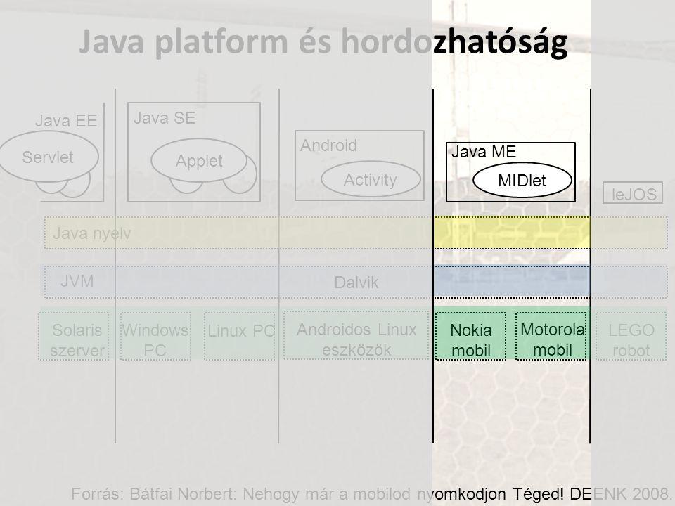 Ismétlés: Java ME MIDlet MIDP CLDC Canvas Display Random Double Sprite RecordSt ore Thread Forrás: Bátfai Norbert: Nehogy már a mobilod nyomkodjon Téged.
