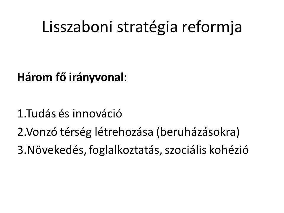Lisszaboni stratégia reformja Három fő irányvonal: 1.Tudás és innováció 2.Vonzó térség létrehozása (beruházásokra) 3.Növekedés, foglalkoztatás, szociális kohézió
