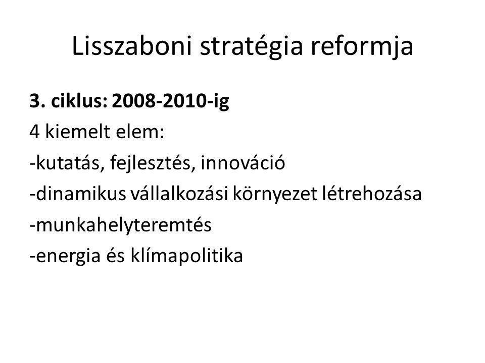 Lisszaboni stratégia reformja 3.