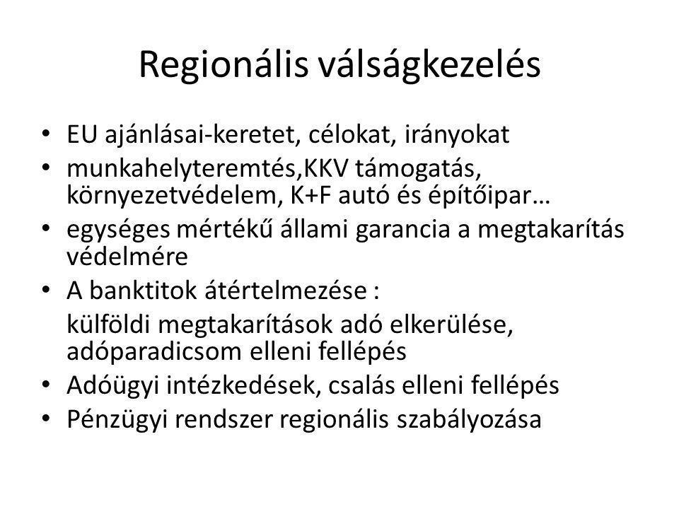 Regionális válságkezelés • EU ajánlásai-keretet, célokat, irányokat • munkahelyteremtés,KKV támogatás, környezetvédelem, K+F autó és építőipar… • egységes mértékű állami garancia a megtakarítás védelmére • A banktitok átértelmezése : külföldi megtakarítások adó elkerülése, adóparadicsom elleni fellépés • Adóügyi intézkedések, csalás elleni fellépés • Pénzügyi rendszer regionális szabályozása