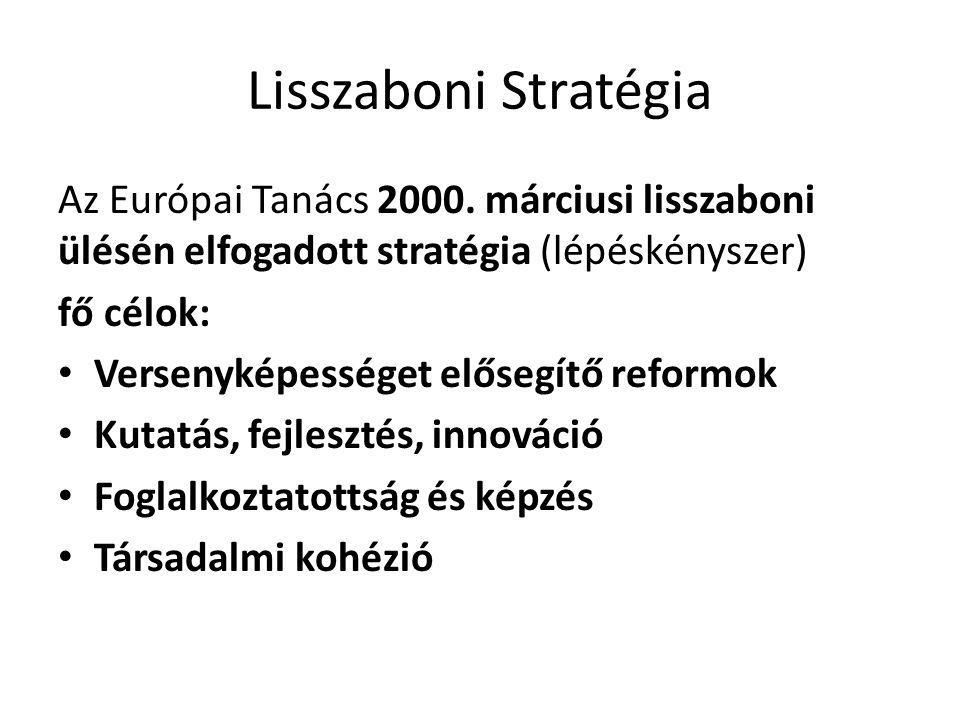 Lisszaboni Stratégia Az Európai Tanács 2000.