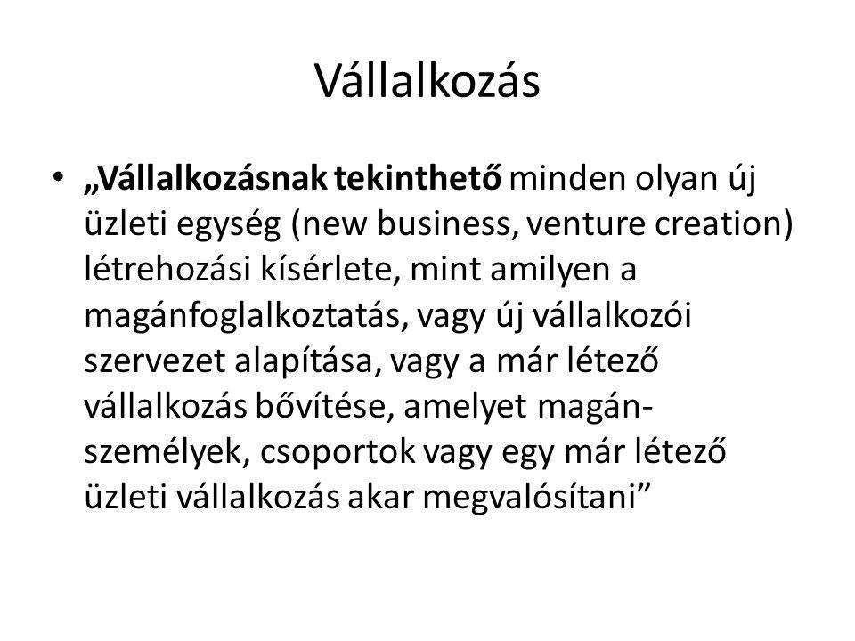 """Vállalkozás • """"Vállalkozásnak tekinthető minden olyan új üzleti egység (new business, venture creation) létrehozási kísérlete, mint amilyen a magánfoglalkoztatás, vagy új vállalkozói szervezet alapítása, vagy a már létező vállalkozás bővítése, amelyet magán- személyek, csoportok vagy egy már létező üzleti vállalkozás akar megvalósítani"""