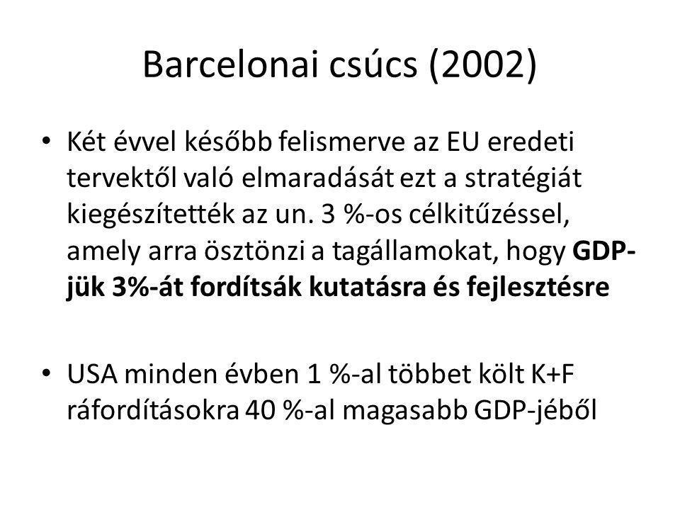 Barcelonai csúcs (2002) • Két évvel később felismerve az EU eredeti tervektől való elmaradását ezt a stratégiát kiegészítették az un.
