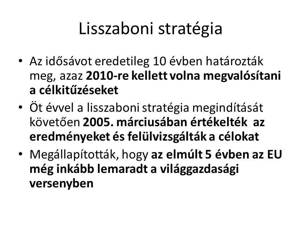 Lisszaboni stratégia • Az idősávot eredetileg 10 évben határozták meg, azaz 2010-re kellett volna megvalósítani a célkitűzéseket • Öt évvel a lisszaboni stratégia megindítását követően 2005.
