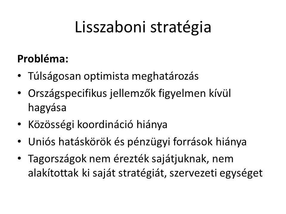 Lisszaboni stratégia Probléma: • Túlságosan optimista meghatározás • Országspecifikus jellemzők figyelmen kívül hagyása • Közösségi koordináció hiánya • Uniós hatáskörök és pénzügyi források hiánya • Tagországok nem érezték sajátjuknak, nem alakítottak ki saját stratégiát, szervezeti egységet
