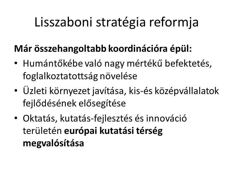 Lisszaboni stratégia reformja Már összehangoltabb koordinációra épül: • Humántőkébe való nagy mértékű befektetés, foglalkoztatottság növelése • Üzleti környezet javítása, kis-és középvállalatok fejlődésének elősegítése • Oktatás, kutatás-fejlesztés és innováció területén európai kutatási térség megvalósítása