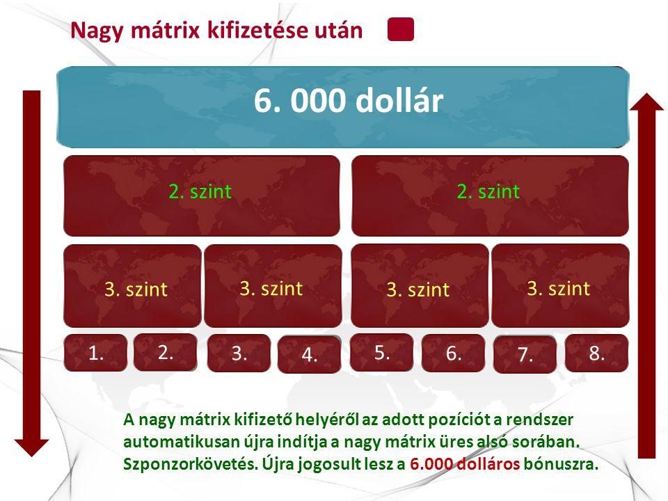 1. szint 2. szint 3. szint 1. A nagy mátrix kifizető helyéről az adott pozíciót a rendszer automatikusan újra indítja a nagy mátrix üres alsó sorában.