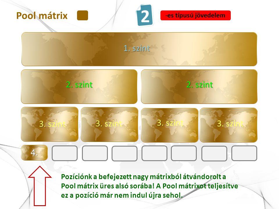 Pozíciónk a befejezett nagy mátrixból átvándorolt a Pool mátrix üres alsó sorába! A Pool mátrixot teljesítve ez a pozíció már nem indul újra sehol. 2.