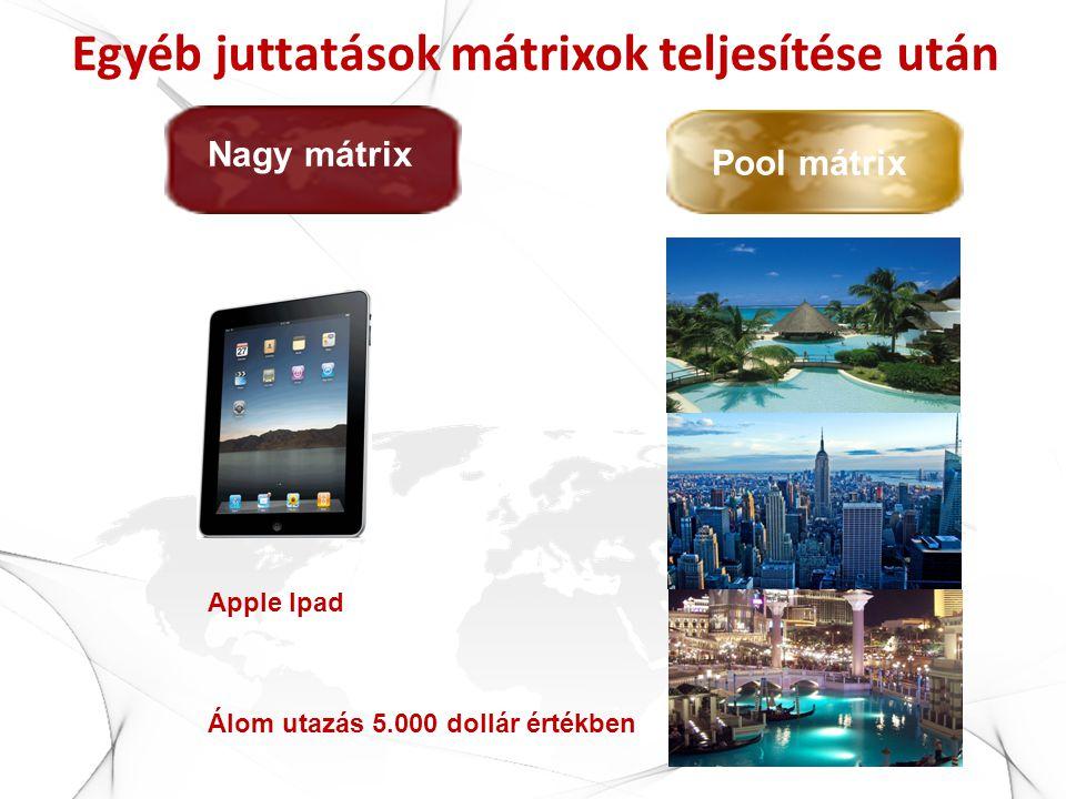 2 Nagy mátrix Pool mátrix Egyéb juttatások mátrixok teljesítése után Apple Ipad Álom utazás 5.000 dollár értékben