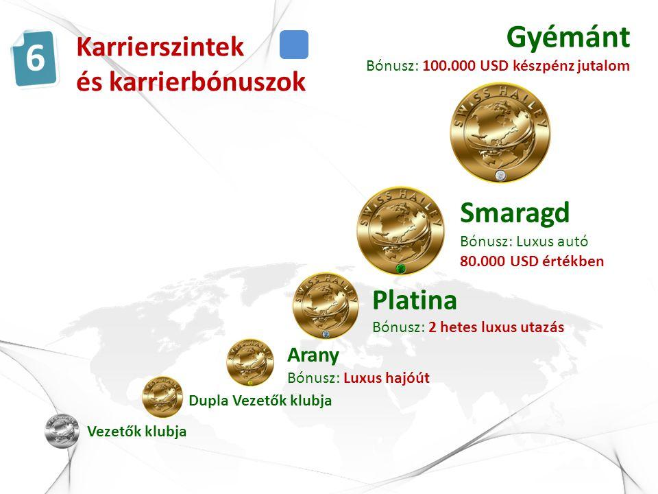 Vezetők klubja Dupla Vezetők klubja Arany Bónusz: Luxus hajóút Platina Bónusz: 2 hetes luxus utazás Smaragd Bónusz: Luxus autó 80.000 USD értékben Gyé