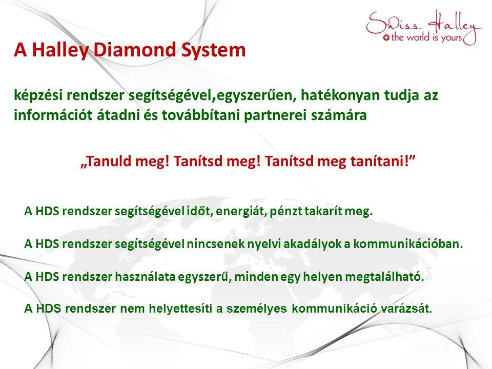 A Halley Diamond System képzési rendszer segítségével, egyszerűen, hatékonyan tudja az információt átadni és továbbítani partnerei számára A HDS rends