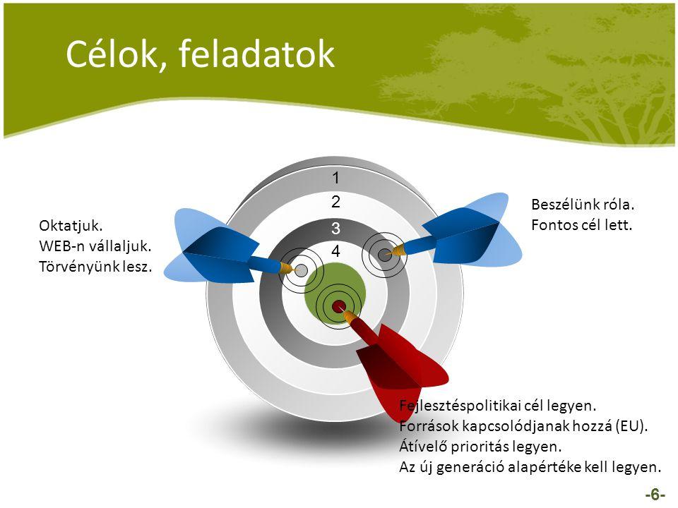 Célok, feladatok 1 2 3 4 Fast and effective creation of your presentation -6- Beszélünk róla. Fontos cél lett. Oktatjuk. WEB-n vállaljuk. Törvényünk l