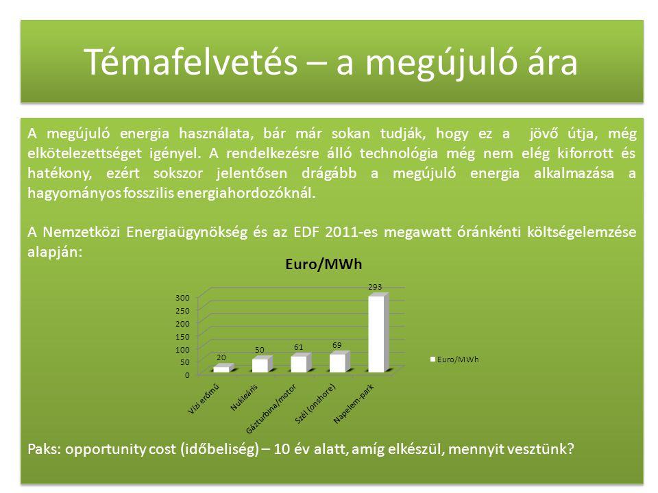 Köszönöm a figyelmet! www.energy-hungary.hu