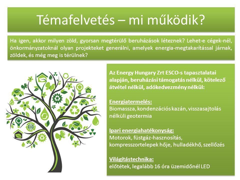 Témafelvetés – mi működik? Az Energy Hungary Zrt ESCO-s tapasztalatai alapján, beruházási támogatás nélkül, kötelező átvétel nélkül, adókedvezmény nél
