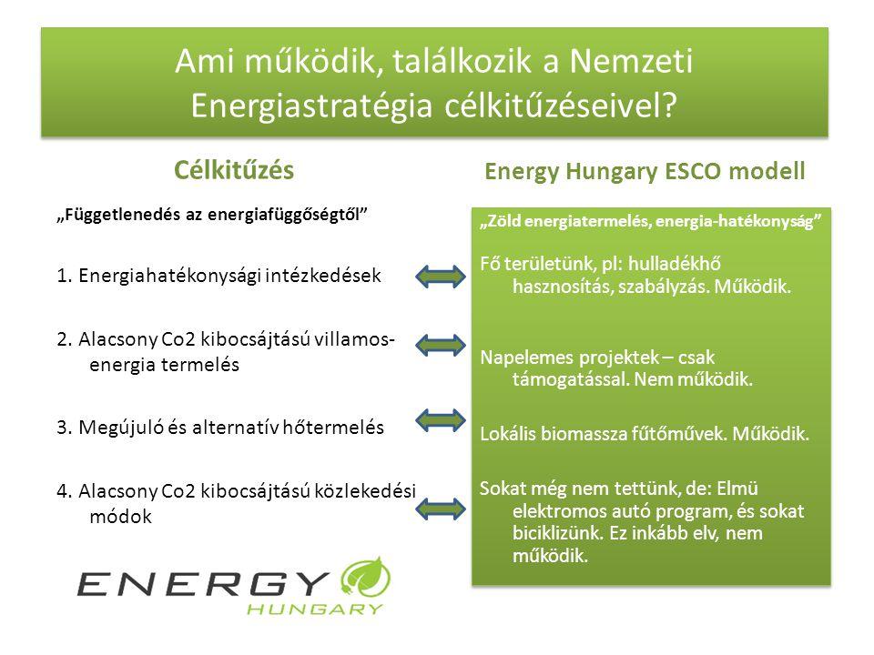 """ESCO 1.0 """"hagyományos üzleti modell Energy Saving Company – energiamegtakarításra szakosodott cég - azaz """"harmadik feles finanszírozás - azaz önfinanszírozó konstrukció Vagyis a beruházás az elért energiamegtakarításból fizethető vissza  Magyarországon több, mint 10 éve ismert konstrukció  Sajnos számos negatív példa (közvilágítás, gázmotorok) a partnerség és a közös kockázatvállalás hiánya miatt  A modell alapjai helyesek, de kiegészítésre szorulnak Energy Saving Company – energiamegtakarításra szakosodott cég - azaz """"harmadik feles finanszírozás - azaz önfinanszírozó konstrukció Vagyis a beruházás az elért energiamegtakarításból fizethető vissza  Magyarországon több, mint 10 éve ismert konstrukció  Sajnos számos negatív példa (közvilágítás, gázmotorok) a partnerség és a közös kockázatvállalás hiánya miatt  A modell alapjai helyesek, de kiegészítésre szorulnak"""
