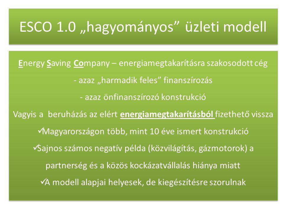 """ESCO 1.0 """"hagyományos"""" üzleti modell Energy Saving Company – energiamegtakarításra szakosodott cég - azaz """"harmadik feles"""" finanszírozás - azaz önfina"""