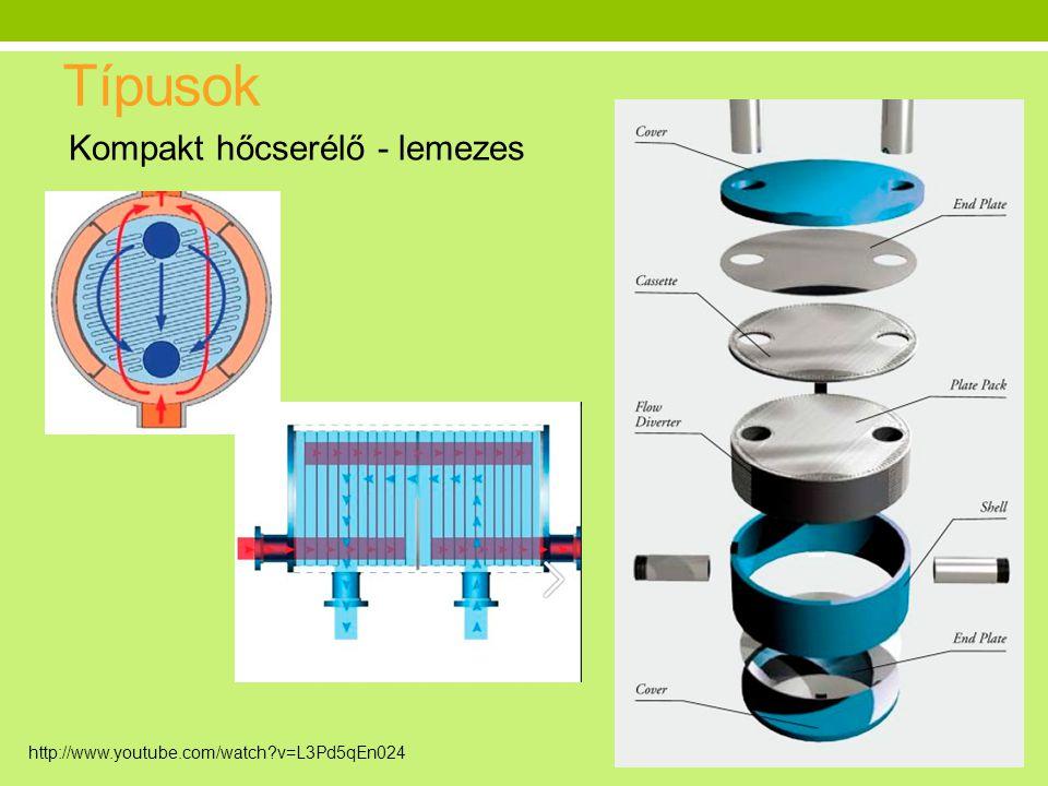 Típusok Kompakt hőcserélő - lemezes http://www.youtube.com/watch?v=L3Pd5qEn024