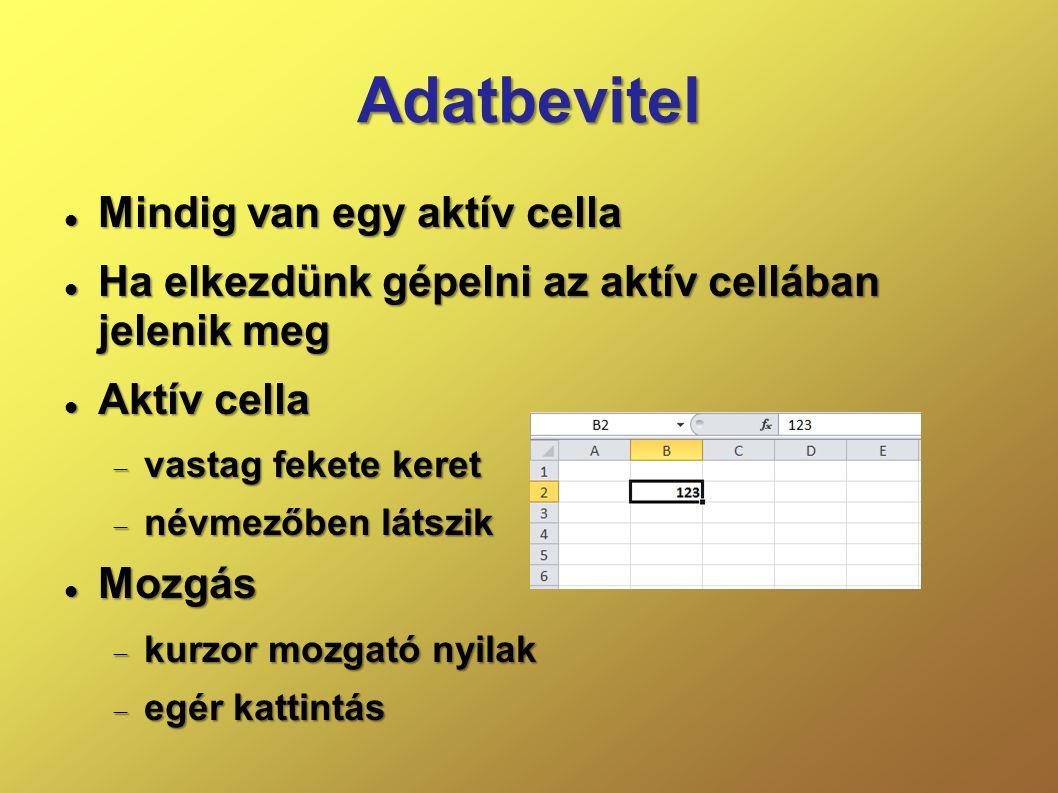 Adatbevitel  Mindig van egy aktív cella  Ha elkezdünk gépelni az aktív cellában jelenik meg  Aktív cella  vastag fekete keret  névmezőben látszik
