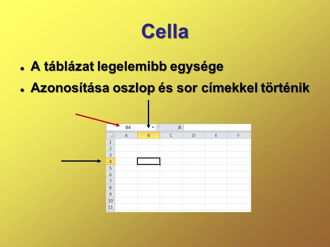 Cella  A táblázat legelemibb egysége  Azonosítása oszlop és sor címekkel történik