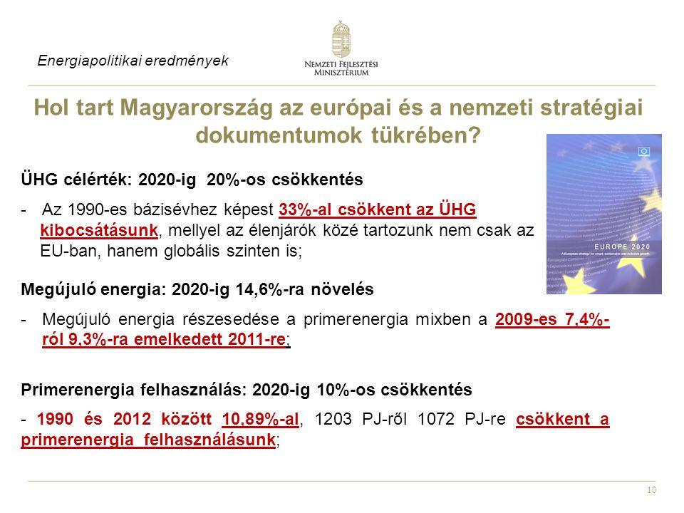 10 ÜHG célérték: 2020-ig 20%-os csökkentés -Az 1990-es bázisévhez képest 33%-al csökkent az ÜHG kibocsátásunk, mellyel az élenjárók közé tartozunk nem csak az EU-ban, hanem globális szinten is; Megújuló energia: 2020-ig 14,6%-ra növelés -Megújuló energia részesedése a primerenergia mixben a 2009-es 7,4%- ról 9,3%-ra emelkedett 2011-re; Primerenergia felhasználás: 2020-ig 10%-os csökkentés - 1990 és 2012 között 10,89%-al, 1203 PJ-ről 1072 PJ-re csökkent a primerenergia felhasználásunk; Hol tart Magyarország az európai és a nemzeti stratégiai dokumentumok tükrében.