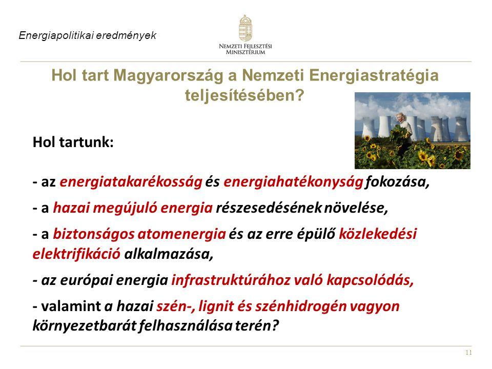 11 Hol tart Magyarország a Nemzeti Energiastratégia teljesítésében.