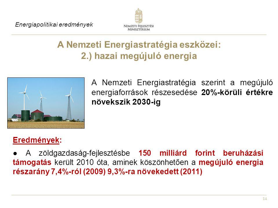 14 A Nemzeti Energiastratégia szerint a megújuló energiaforrások részesedése 20%-körüli értékre növekszik 2030-ig A Nemzeti Energiastratégia eszközei: 2.) hazai megújuló energia Eredmények: ● A zöldgazdaság-fejlesztésbe 150 milliárd forint beruházási támogatás került 2010 óta, aminek köszönhetően a megújuló energia részarány 7,4%-ról (2009) 9,3%-ra növekedett (2011) Energiapolitikai eredmények