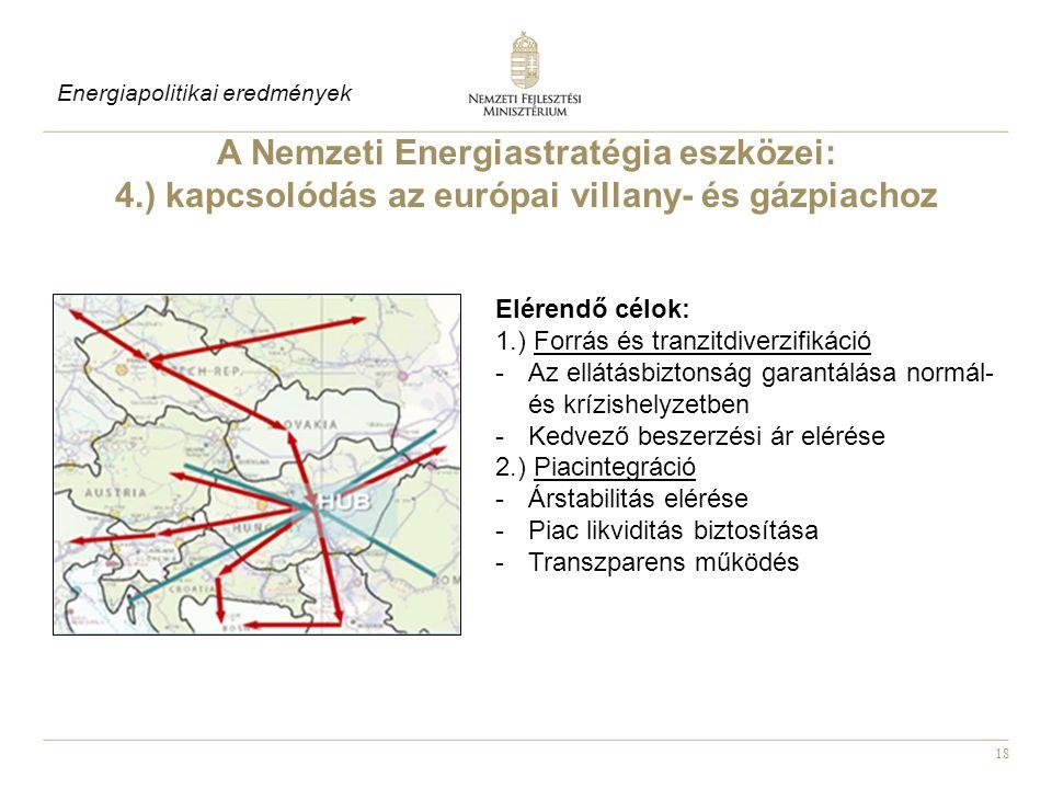 18 A Nemzeti Energiastratégia eszközei: 4.) kapcsolódás az európai villany- és gázpiachoz Elérendő célok: 1.) Forrás és tranzitdiverzifikáció -Az ellátásbiztonság garantálása normál- és krízishelyzetben -Kedvező beszerzési ár elérése 2.) Piacintegráció -Árstabilitás elérése -Piac likviditás biztosítása -Transzparens működés Energiapolitikai eredmények