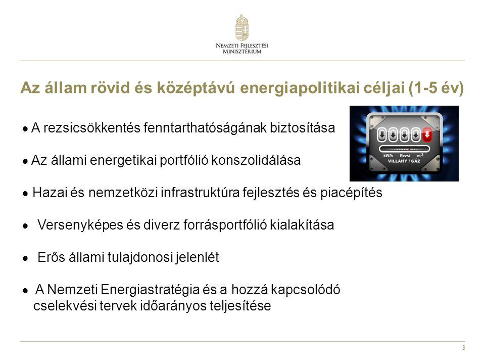 24 Köszönöm a figyelmet! otto.toldi@nfm.gov.hu