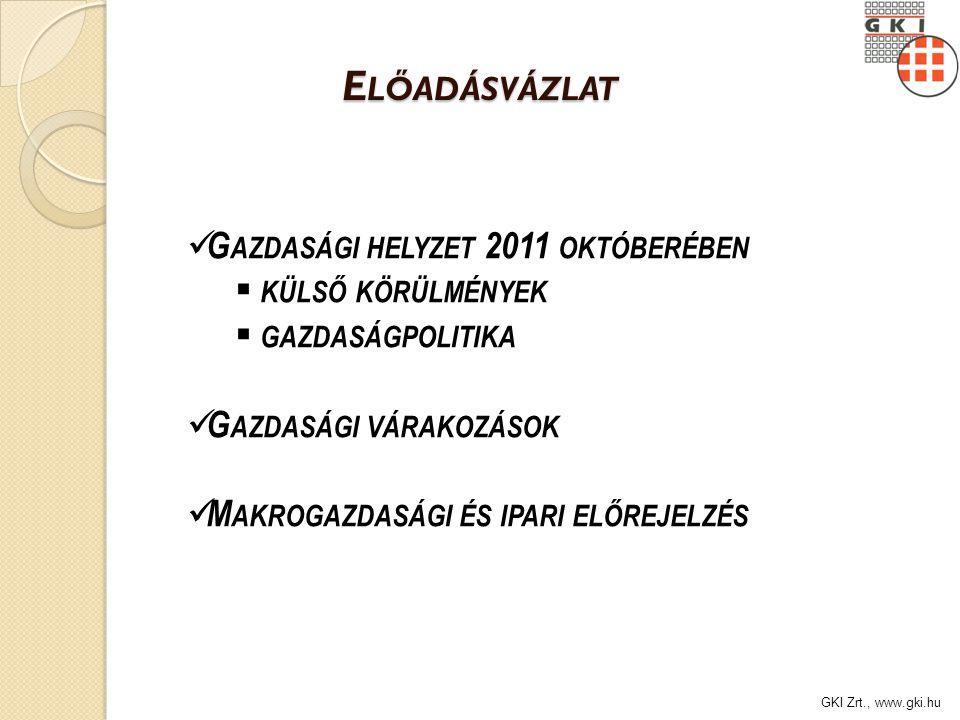 GKI Zrt., www.gki.hu A GDP VÁLTOZÁSA NEGYEDÉVENKÉNT, 2006-2012 (előző év azonos időszaka = 100) Forrás: KSH, GKI