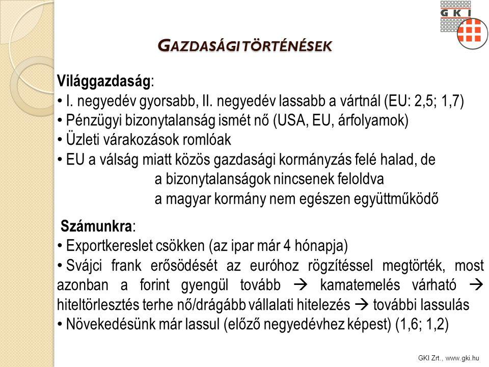 GKI Zrt., www.gki.hu G AZDASÁGI TÖRTÉNÉSEK Világgazdaság : • I.