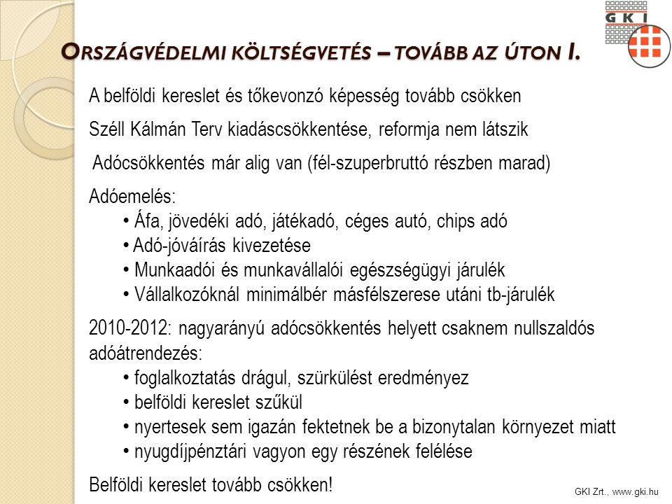 GKI Zrt., www.gki.hu O RSZÁGVÉDELMI KÖLTSÉGVETÉS – TOVÁBB AZ ÚTON II.