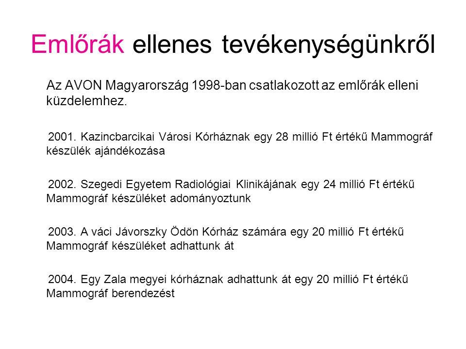 Emlőrák ellenes tevékenységünkről Az AVON Magyarország 1998-ban csatlakozott az emlőrák elleni küzdelemhez. 2001. Kazincbarcikai Városi Kórháznak egy