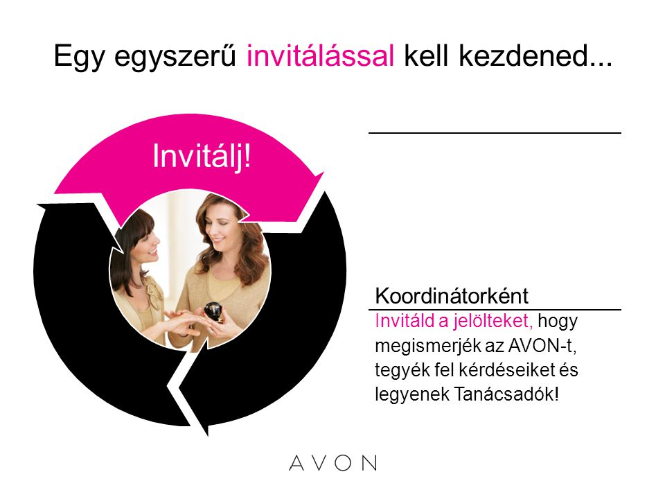 Egy egyszerű invitálással kell kezdened... Koordinátorként Invitáld a jelölteket, hogy megismerjék az AVON-t, tegyék fel kérdéseiket és legyenek Tanác