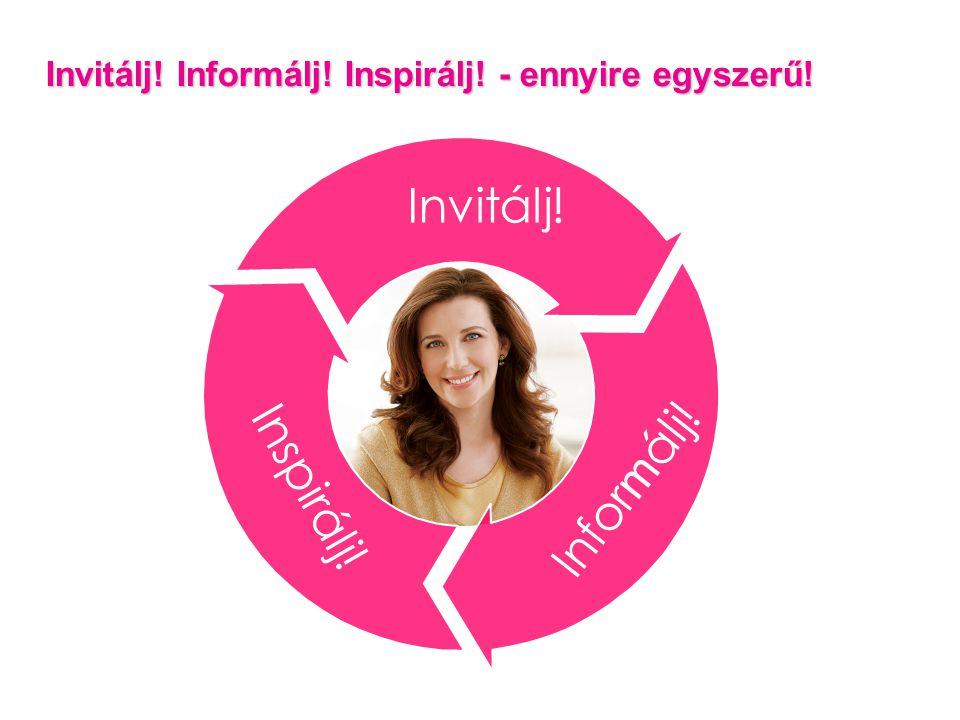 Invitálj! Informálj! Inspirálj! - ennyire egyszerű! Inspirálj! Invitálj! Infor m álj!