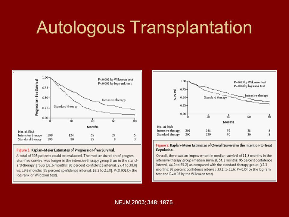 NEJM 2003; 348: 1875. Autologous Transplantation